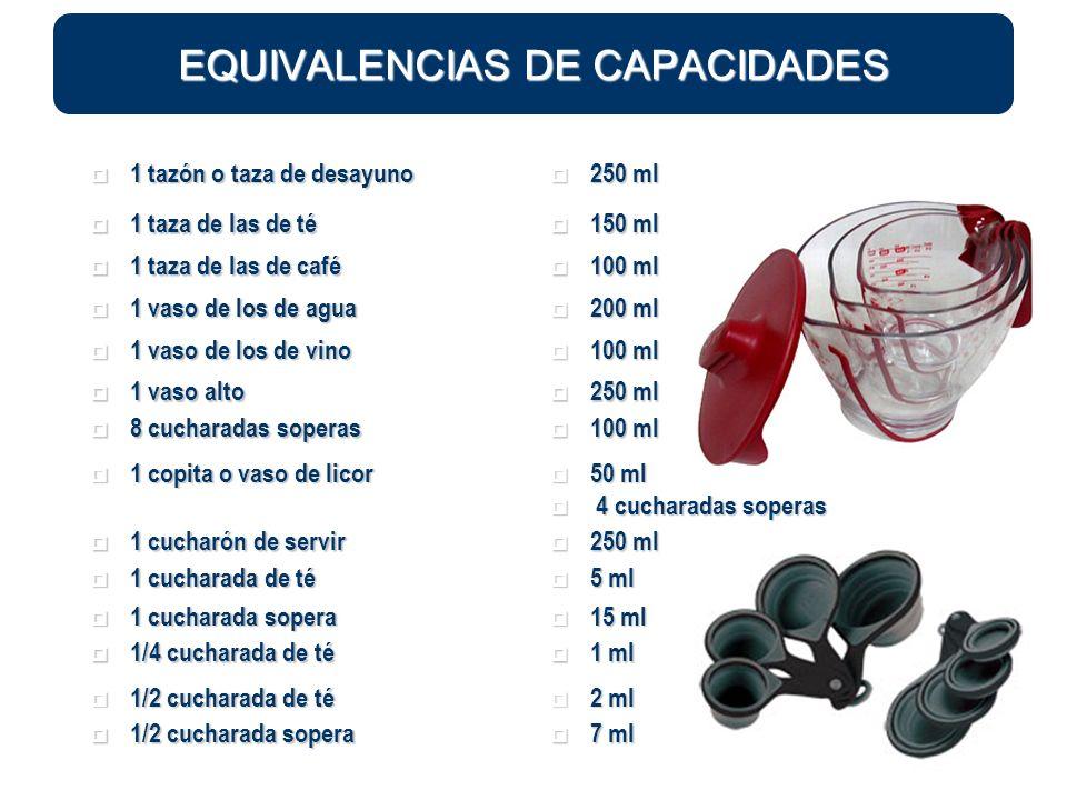 EQUIVALENCIAS DE CAPACIDADES 1 tazón o taza de desayuno 1 tazón o taza de desayuno 250 ml 250 ml 1 taza de las de té 1 taza de las de té 150 ml 150 ml