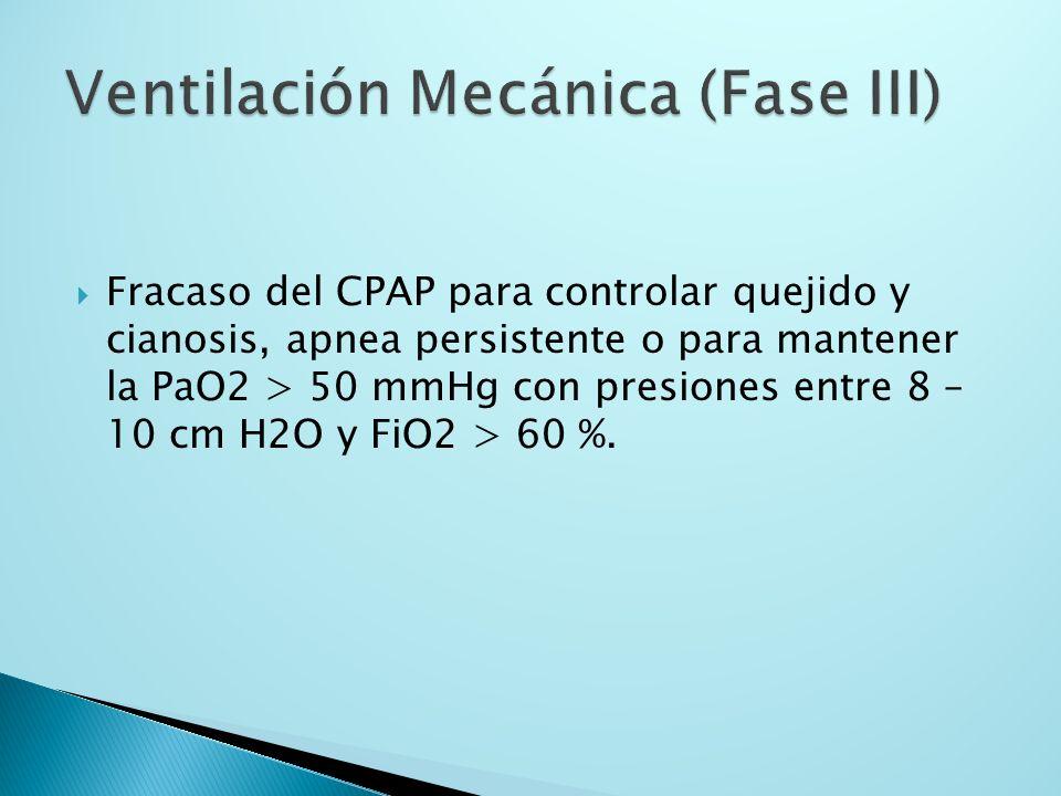 Fracaso del CPAP para controlar quejido y cianosis, apnea persistente o para mantener la PaO2 > 50 mmHg con presiones entre 8 – 10 cm H2O y FiO2 > 60