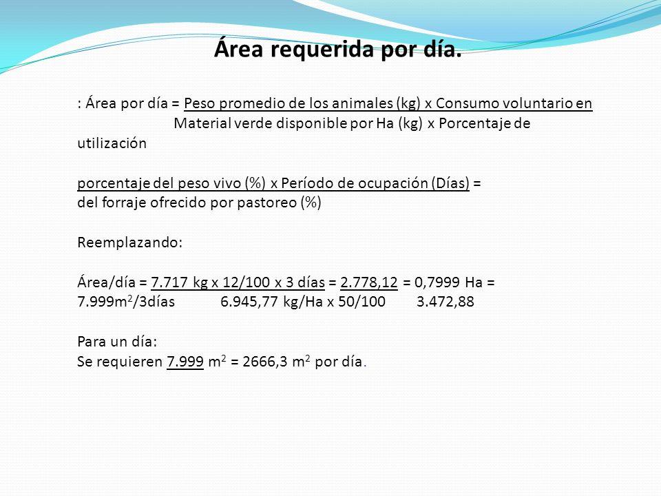 Área requerida por día. : Área por día = Peso promedio de los animales (kg) x Consumo voluntario en Material verde disponible por Ha (kg) x Porcentaje