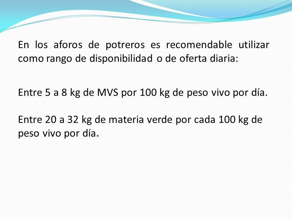 En los aforos de potreros es recomendable utilizar como rango de disponibilidad o de oferta diaria: Entre 5 a 8 kg de MVS por 100 kg de peso vivo por