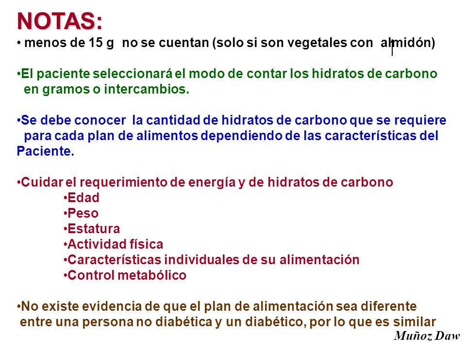 NOTAS: menos de 15 g no se cuentan (solo si son vegetales con almidón) El paciente seleccionará el modo de contar los hidratos de carbono en gramos o intercambios.