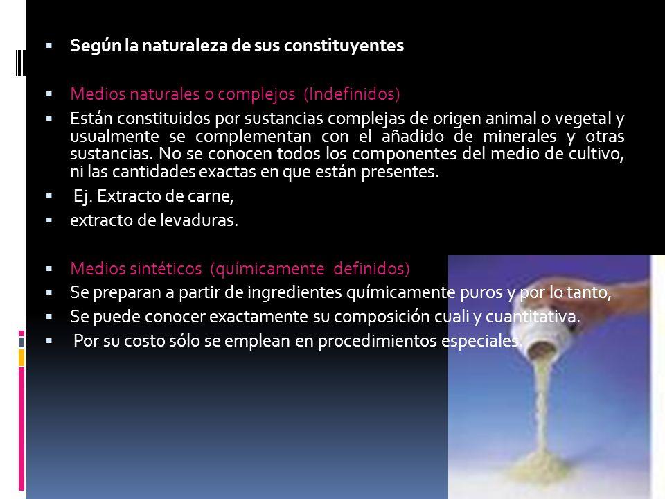 Según la naturaleza de sus constituyentes Medios naturales o complejos (Indefinidos) Están constituidos por sustancias complejas de origen animal o ve