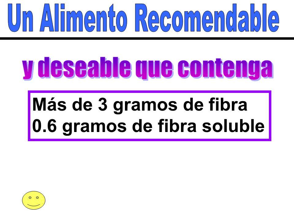 Más de 3 gramos de fibra 0.6 gramos de fibra soluble
