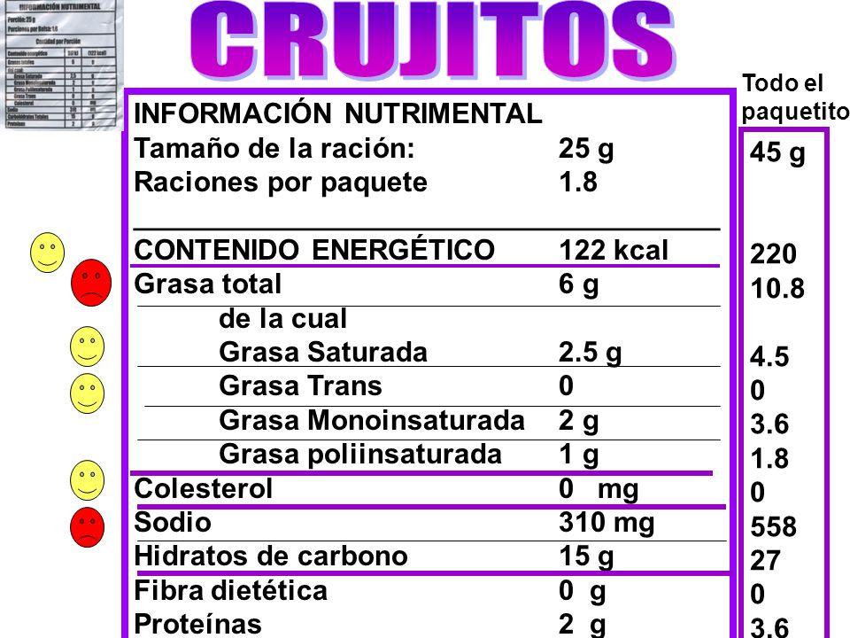 INFORMACIÓN NUTRIMENTAL Tamaño de la ración:25 g Raciones por paquete1.8 _____________________________________ CONTENIDO ENERGÉTICO122 kcal Grasa tota