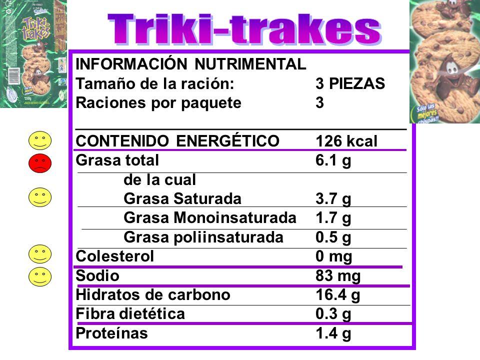 INFORMACIÓN NUTRIMENTAL Tamaño de la ración:3 PIEZAS Raciones por paquete3 _____________________________________ CONTENIDO ENERGÉTICO126 kcal Grasa to