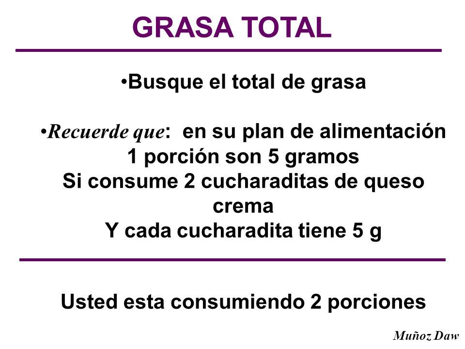 GRASA TOTAL Busque el total de grasa Recuerde que : en su plan de alimentación 1 porción son 5 gramos Si consume 2 cucharaditas de queso crema Y cada