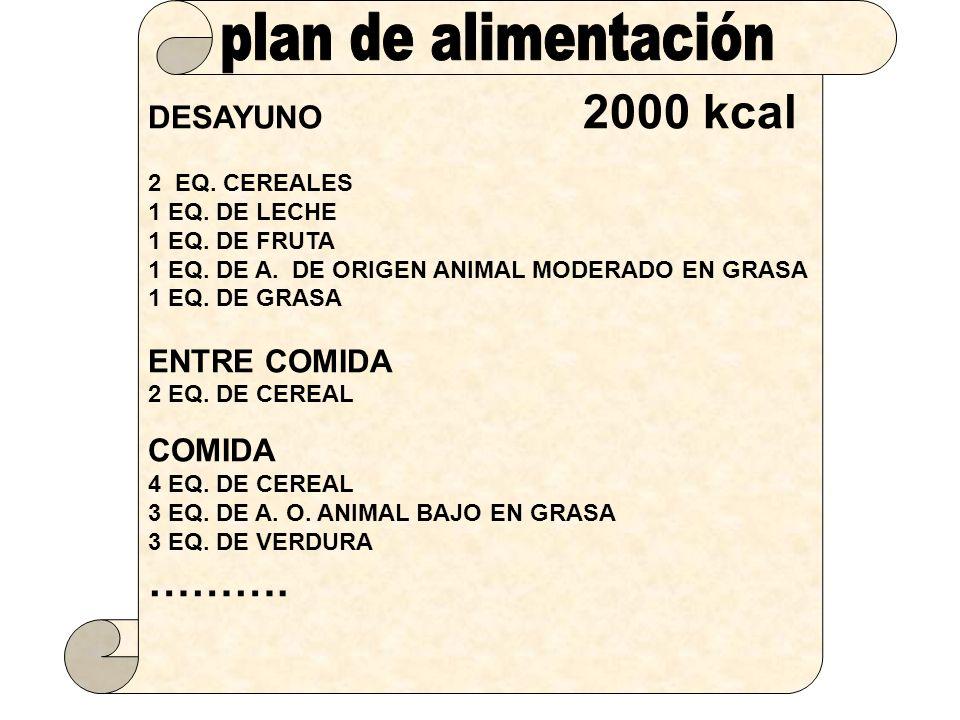 DESAYUNO 2000 kcal 2 EQ. CEREALES 1 EQ. DE LECHE 1 EQ. DE FRUTA 1 EQ. DE A. DE ORIGEN ANIMAL MODERADO EN GRASA 1 EQ. DE GRASA ENTRE COMIDA 2 EQ. DE CE