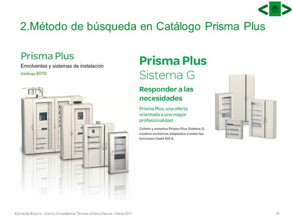16Schneider Electric - Centro Competencia Técnica- Antonio Sesma – Marzo 2011 2.Método de búsqueda en Catálogo Prisma Plus