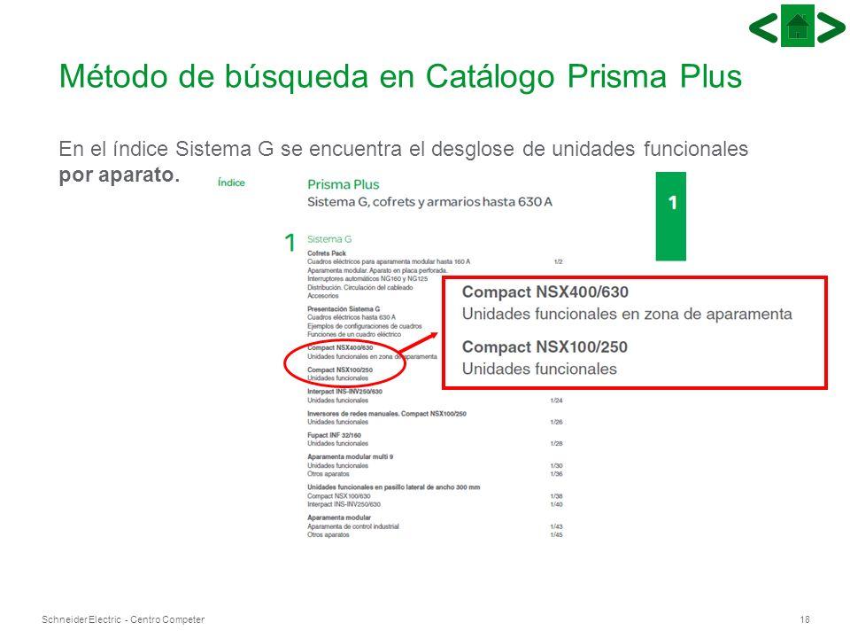 18Schneider Electric - Centro Competencia Técnica- Antonio Sesma – Marzo 2011 Método de búsqueda en Catálogo Prisma Plus En el índice Sistema G se enc