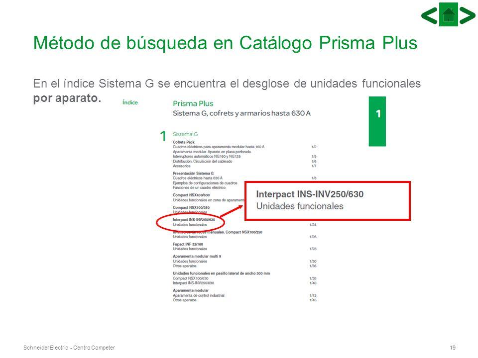 19Schneider Electric - Centro Competencia Técnica- Antonio Sesma – Marzo 2011 Método de búsqueda en Catálogo Prisma Plus En el índice Sistema G se enc