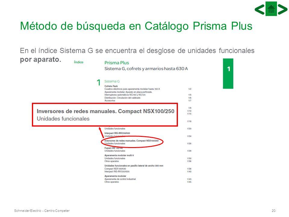 20Schneider Electric - Centro Competencia Técnica- Antonio Sesma – Marzo 2011 Método de búsqueda en Catálogo Prisma Plus En el índice Sistema G se enc