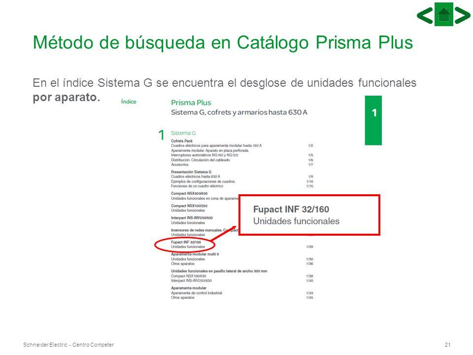 21Schneider Electric - Centro Competencia Técnica- Antonio Sesma – Marzo 2011 Método de búsqueda en Catálogo Prisma Plus En el índice Sistema G se enc