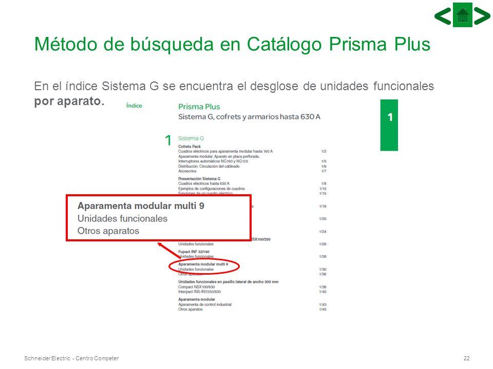 22Schneider Electric - Centro Competencia Técnica- Antonio Sesma – Marzo 2011 Método de búsqueda en Catálogo Prisma Plus En el índice Sistema G se enc
