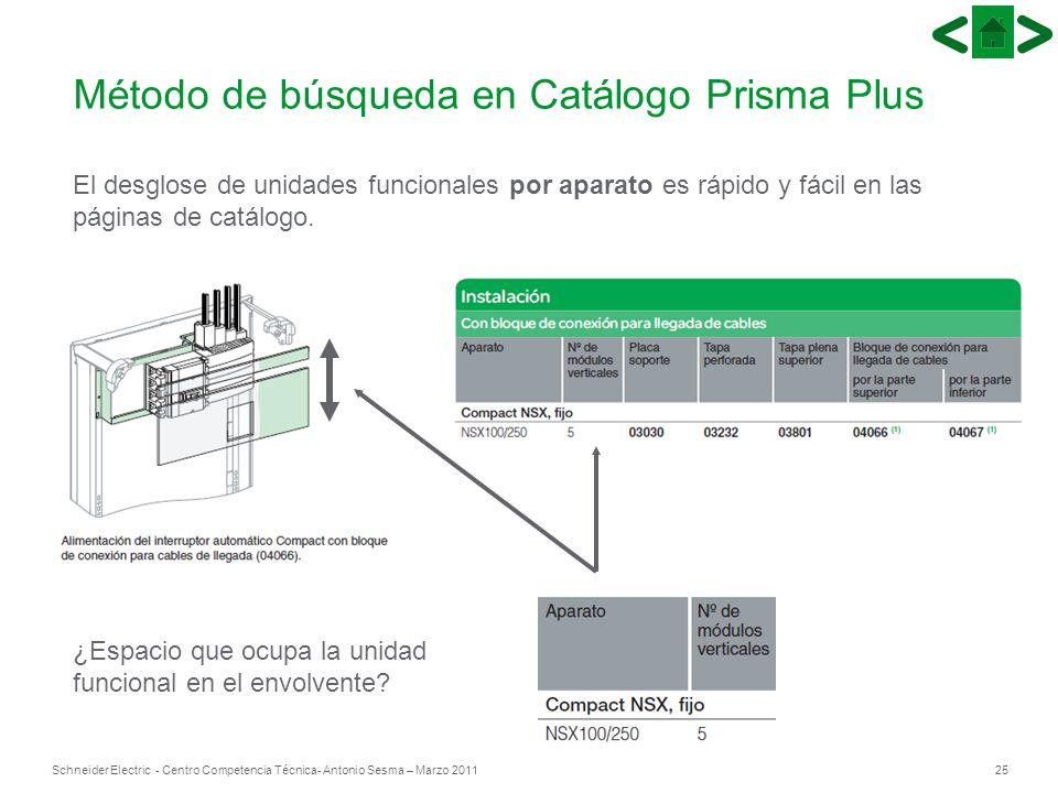 25Schneider Electric - Centro Competencia Técnica- Antonio Sesma – Marzo 2011 El desglose de unidades funcionales por aparato es rápido y fácil en las