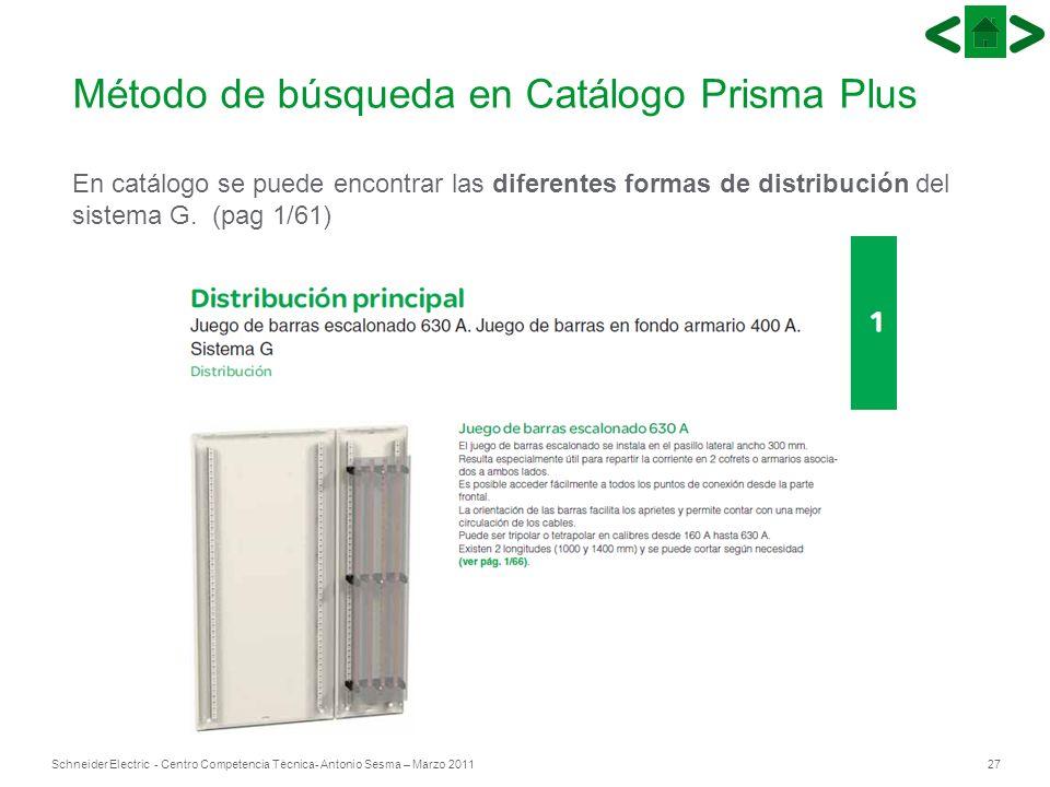 27Schneider Electric - Centro Competencia Técnica- Antonio Sesma – Marzo 2011 Método de búsqueda en Catálogo Prisma Plus En catálogo se puede encontra