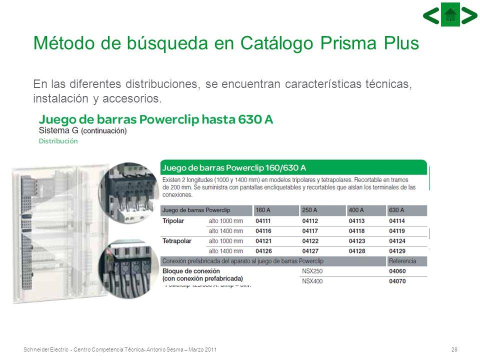 28Schneider Electric - Centro Competencia Técnica- Antonio Sesma – Marzo 2011 Método de búsqueda en Catálogo Prisma Plus En las diferentes distribucio