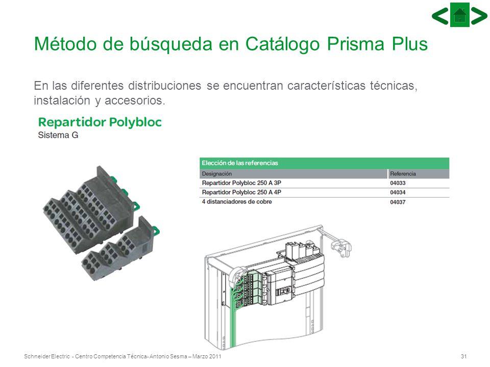 31Schneider Electric - Centro Competencia Técnica- Antonio Sesma – Marzo 2011 Método de búsqueda en Catálogo Prisma Plus En las diferentes distribucio