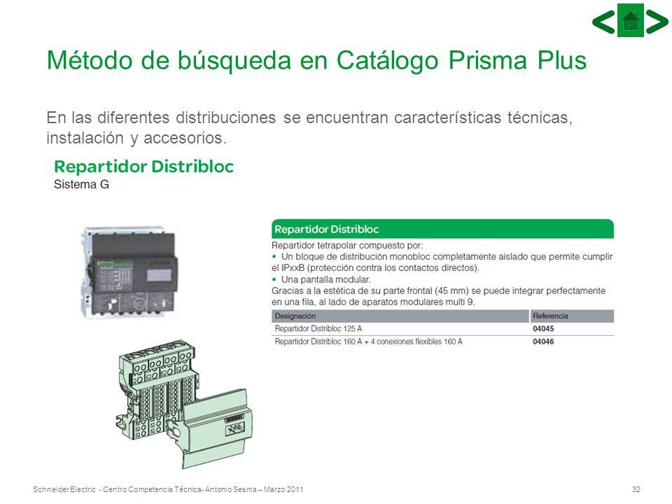 32Schneider Electric - Centro Competencia Técnica- Antonio Sesma – Marzo 2011 Método de búsqueda en Catálogo Prisma Plus En las diferentes distribucio