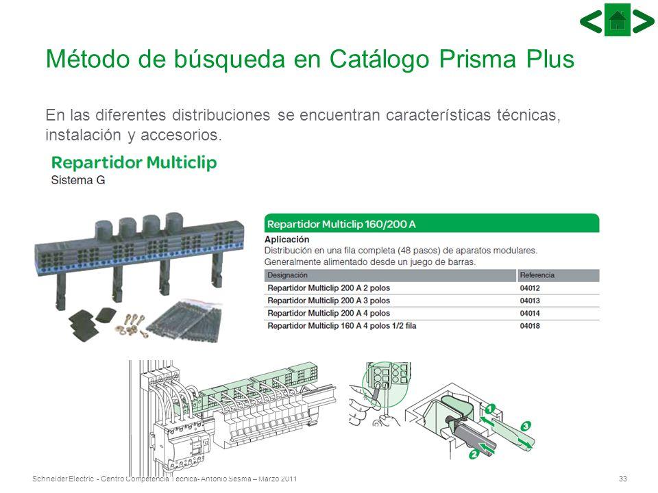 33Schneider Electric - Centro Competencia Técnica- Antonio Sesma – Marzo 2011 Método de búsqueda en Catálogo Prisma Plus En las diferentes distribucio