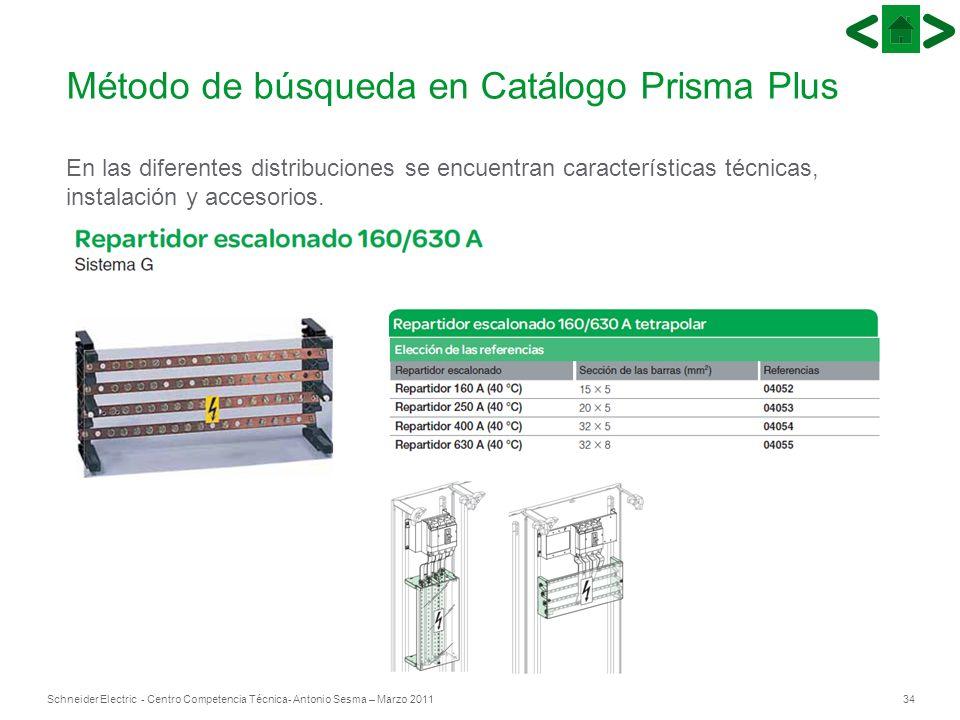 34Schneider Electric - Centro Competencia Técnica- Antonio Sesma – Marzo 2011 Método de búsqueda en Catálogo Prisma Plus En las diferentes distribucio