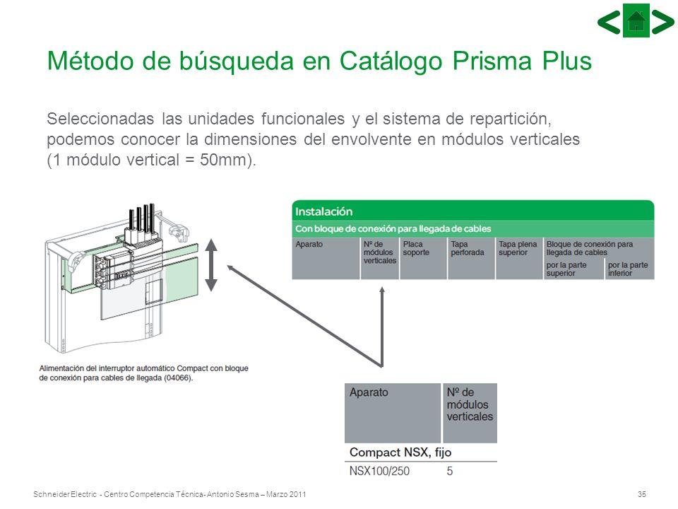 35Schneider Electric - Centro Competencia Técnica- Antonio Sesma – Marzo 2011 Seleccionadas las unidades funcionales y el sistema de repartición, pode