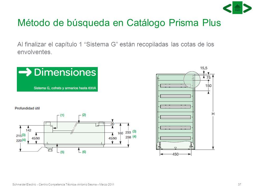 37Schneider Electric - Centro Competencia Técnica- Antonio Sesma – Marzo 2011 Al finalizar el capítulo 1 Sistema G están recopiladas las cotas de los