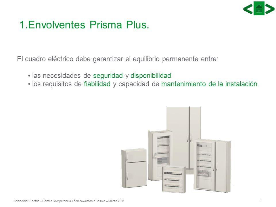5Schneider Electric - Centro Competencia Técnica- Antonio Sesma – Marzo 2011 1.Envolventes Prisma Plus. El cuadro eléctrico debe garantizar el equilib