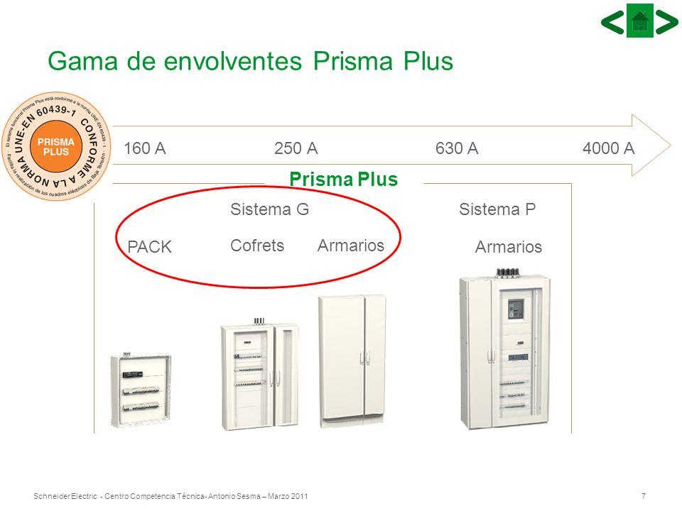 7Schneider Electric - Centro Competencia Técnica- Antonio Sesma – Marzo 2011 160 A 250 A 630 A 4000 A PACK CofretsArmarios Sistema GSistema P Prisma P