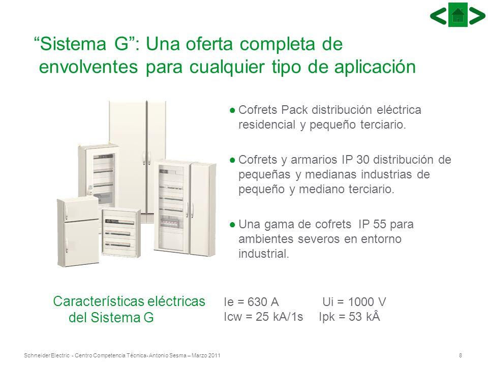 8Schneider Electric - Centro Competencia Técnica- Antonio Sesma – Marzo 2011 Cofrets Pack distribución eléctrica residencial y pequeño terciario. Cofr
