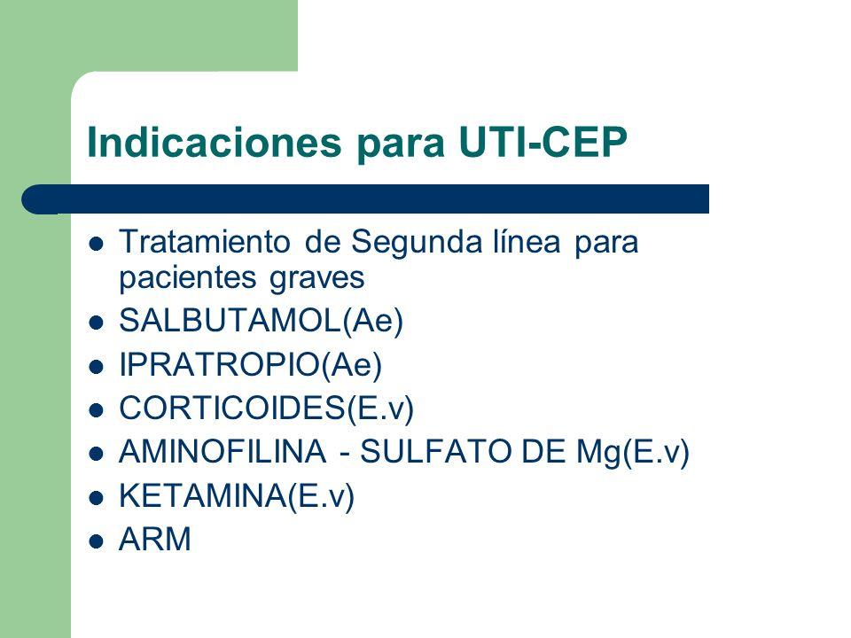 Indicaciones para UTI-CEP Tratamiento de Segunda línea para pacientes graves SALBUTAMOL(Ae) IPRATROPIO(Ae) CORTICOIDES(E.v) AMINOFILINA - SULFATO DE M