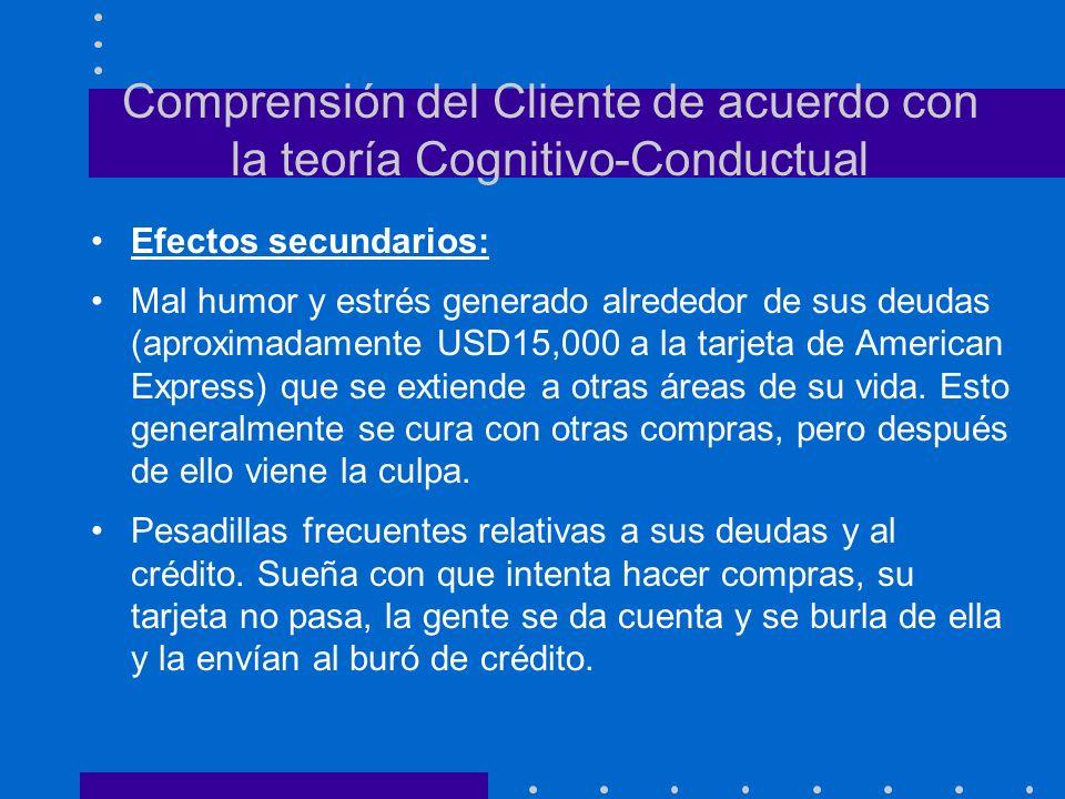Comprensión del Cliente de acuerdo con la teoría Cognitivo-Conductual Efectos secundarios: Mal humor y estrés generado alrededor de sus deudas (aproxi