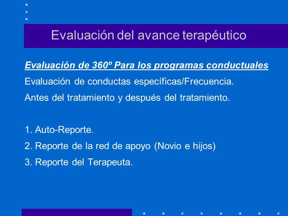 Evaluación del avance terapéutico Evaluación de 360º Para los programas conductuales Evaluación de conductas específicas/Frecuencia. Antes del tratami