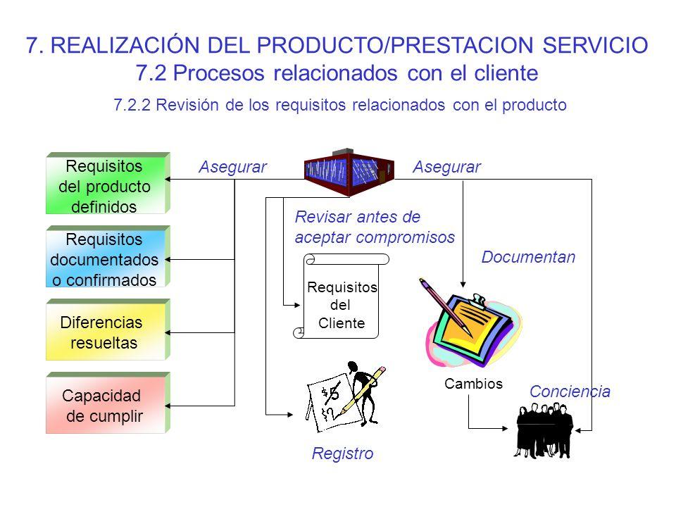 7. REALIZACIÓN DEL PRODUCTO/PRESTACION SERVICIO 7.1 Planificación de la realización del producto Procesos relacionados con clientes Control de equipos