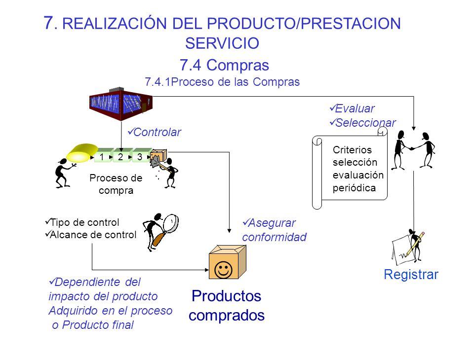 7. REALIZACIÓN DEL PRODUCTO/PRESTACION SERVICIO 7.2 Procesos relacionados con el cliente 7.2.2 Revisión de los requisitos relacionados con el producto