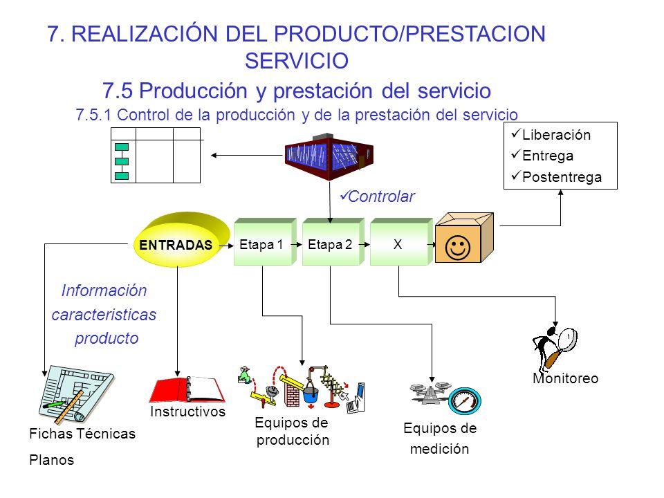 7. REALIZACIÓN DEL PRODUCTO/PRESTACION SERVICIO 7.4 Compras 7.4.1Proceso de las Compras Controlar Proceso de compra 123 Tipo de control Alcance de con