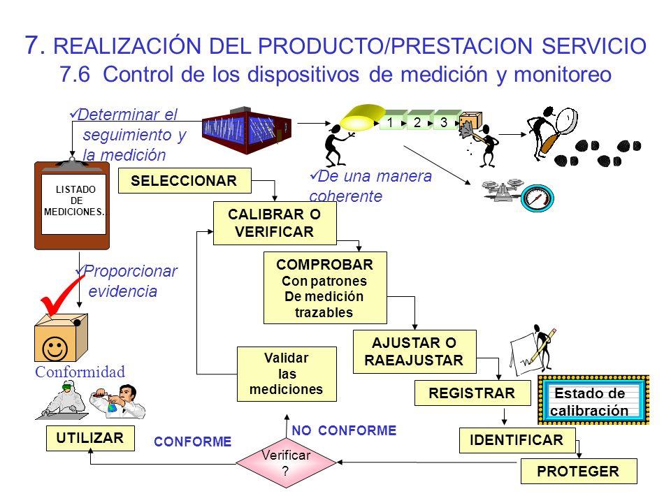 7. REALIZACIÓN DEL PRODUCTO/PRESTACION SERVICIO 7.5 Producción y prestación del servicio 7.5.1 Control de la producción y de la prestación del servici