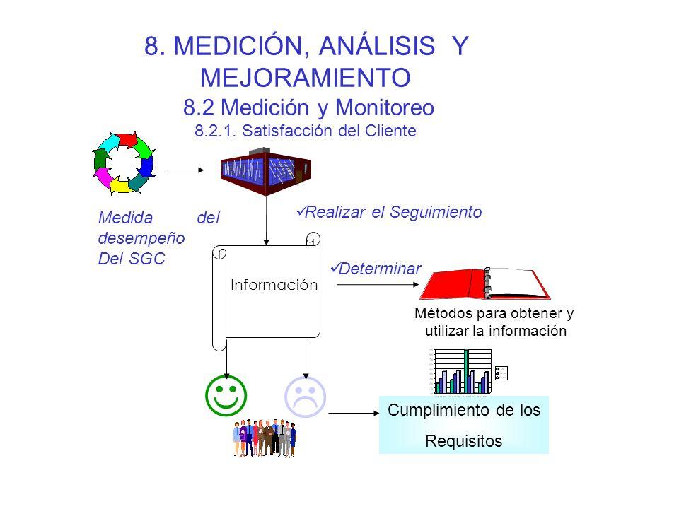7. REALIZACIÓN DEL PRODUCTO/PRESTACION SERVICIO 7.6 Control de los dispositivos de medición y monitoreo CALIBRAR O VERIFICAR COMPROBAR Con patrones De