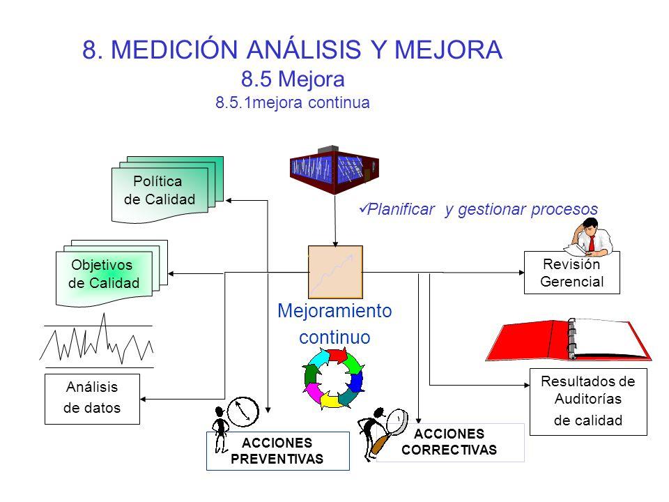 8.MEDICIÓN, ANÁLISIS Y MEJORA 8.3 Control del producto no conforme REVISAR X IDENTIFICAR DOCUMENTAR SEGREGAR DISPONER Reprocesar Rechazar Reclasificar