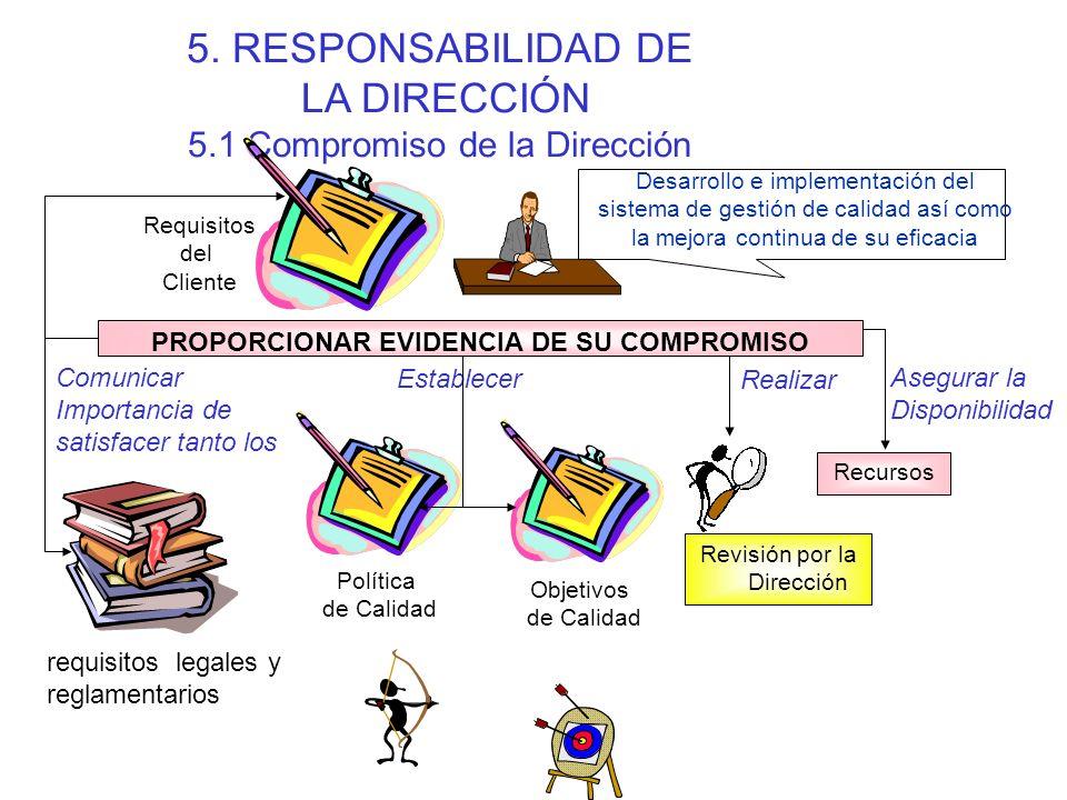 8.MEDICIÓN, ANÁLISIS Y MEJORAMIENTO 8.2 Medición y Monitoreo 8.2.1.