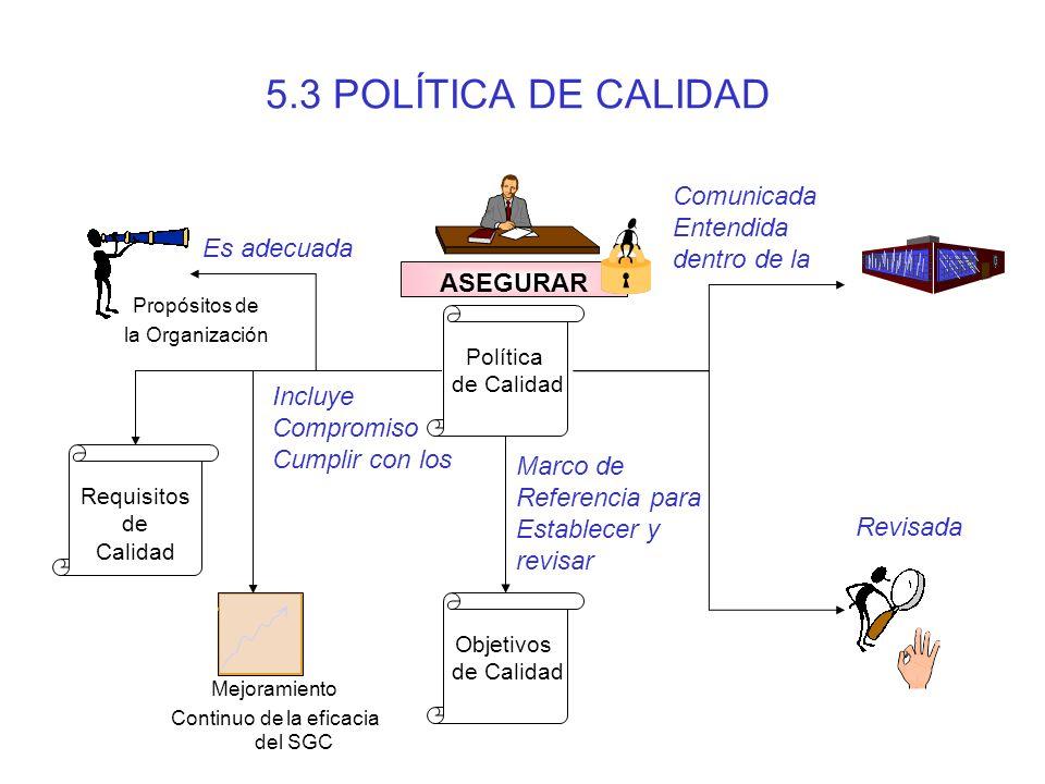 5. RESPONSABILIDAD DE LA DIRECCIÓN 5.1 Compromiso de la Dirección Desarrollo e implementación del sistema de gestión de calidad así como la mejora con