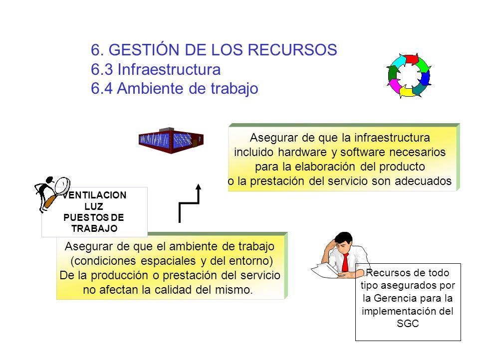 6. GESTIÓN DE LOS RECURSOS 6.2 Recursos humanos 6.2.1 COMPETENTE Educación Entrenamiento Habilidades Experiencia Mantener registros Educación Formació
