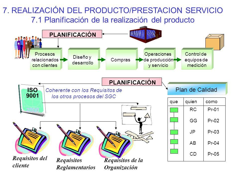 6. GESTIÓN DE LOS RECURSOS 6.3 Infraestructura 6.4 Ambiente de trabajo Asegurar de que la infraestructura incluido hardware y software necesarios para