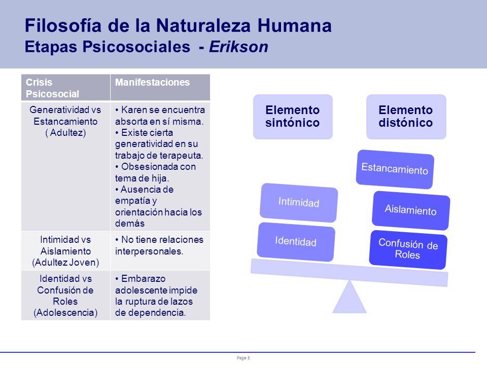 Filosofía de la Naturaleza Humana Estructura de la Personalidad - Freud YO DEBILCOMPONENTES Bajo control de impulsos Incapacidad de demorar la descarg