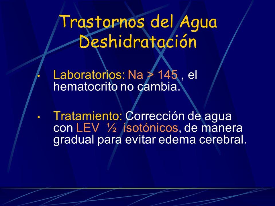 Trastornos del Agua Deshidratación Laboratorios: Na > 145, el hematocrito no cambia. Tratamiento: Corrección de agua con LEV ½ isotónicos, de manera g