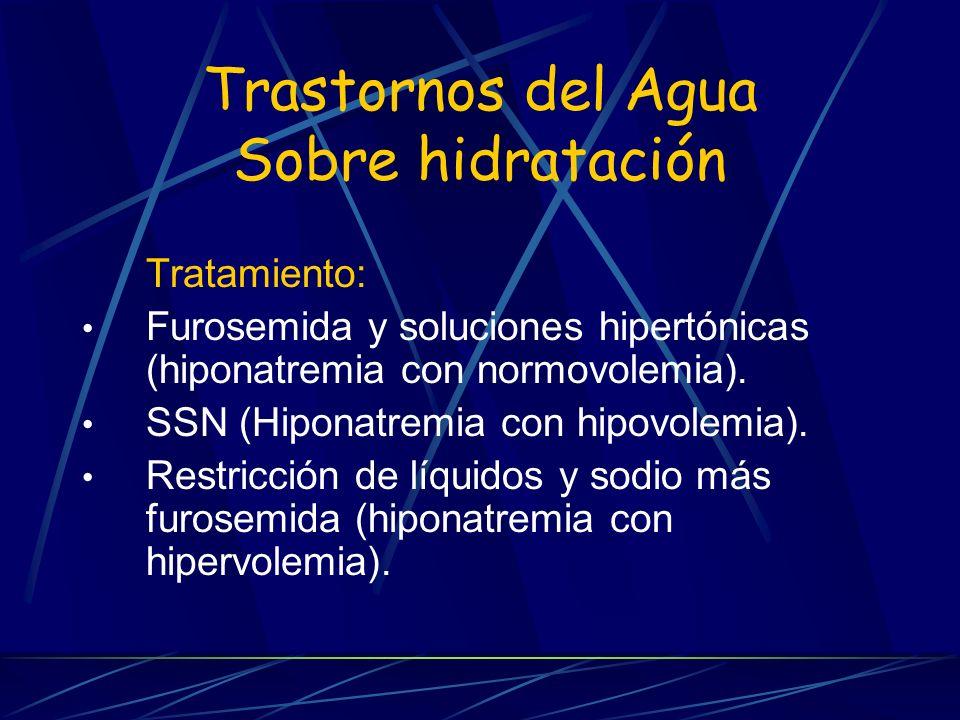Trastornos del Agua Sobre hidratación Tratamiento: Furosemida y soluciones hipertónicas (hiponatremia con normovolemia). SSN (Hiponatremia con hipovol