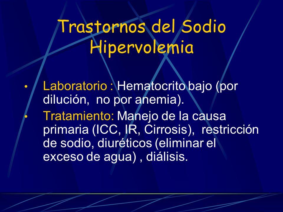 Trastornos del Sodio Hipervolemia Laboratorio : Hematocrito bajo (por dilución, no por anemia). Tratamiento: Manejo de la causa primaria (ICC, IR, Cir