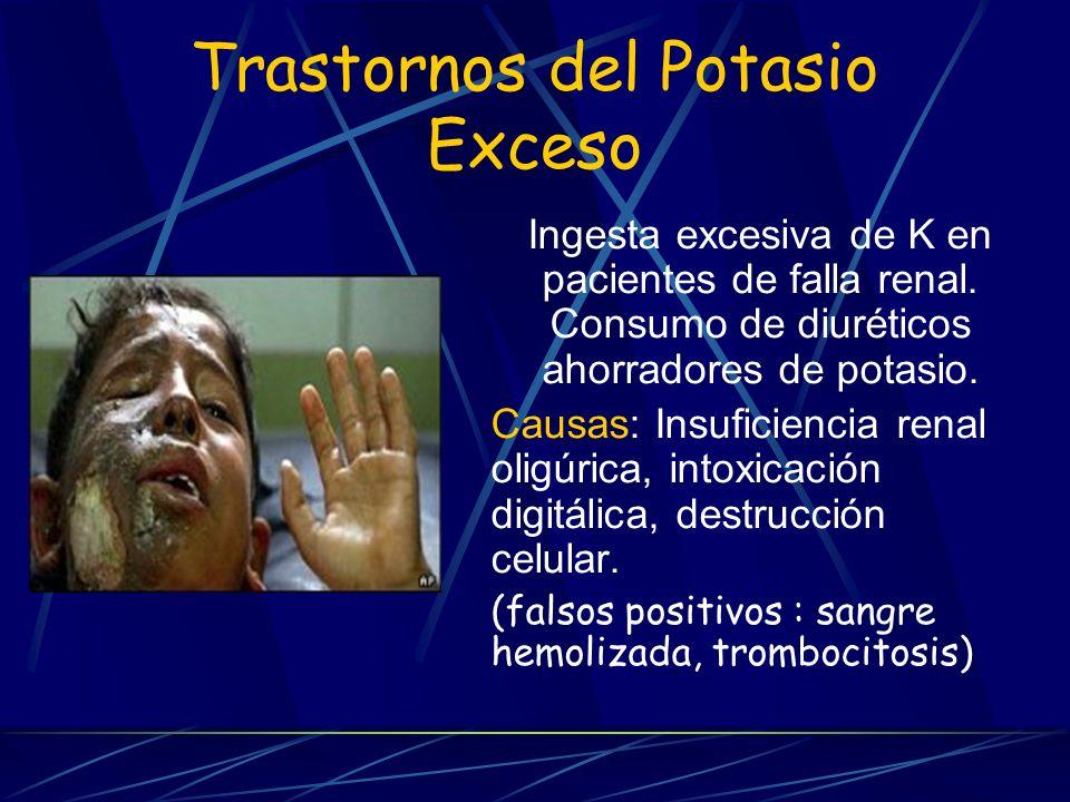 Trastornos del Potasio Exceso Ingesta excesiva de K en pacientes de falla renal. Consumo de diuréticos ahorradores de potasio. Causas: Insuficiencia r