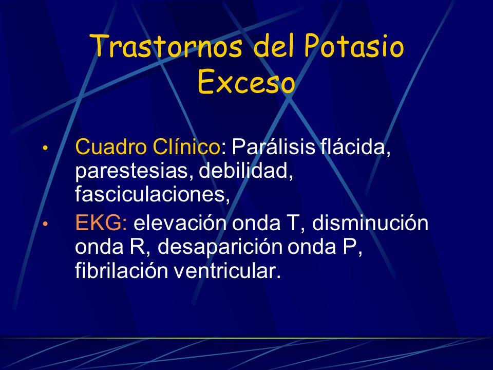 Trastornos del Potasio Exceso Cuadro Clínico: Parálisis flácida, parestesias, debilidad, fasciculaciones, EKG: elevación onda T, disminución onda R, d