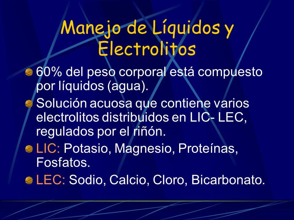 Manejo de Líquidos y Electrolitos 60% del peso corporal está compuesto por líquidos (agua). Solución acuosa que contiene varios electrolitos distribui