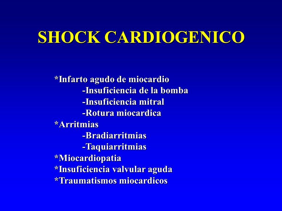SHOCK CARDIOGENICO *Infarto agudo de miocardio -Insuficiencia de la bomba -Insuficiencia mitral -Rotura miocardica *Arritmias-Bradiarritmias-Taquiarri